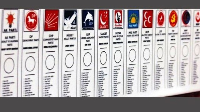 Eskişehir Seçim Sonuçları (ESKİŞEHİR Seçimlerinde Kim Önde?)